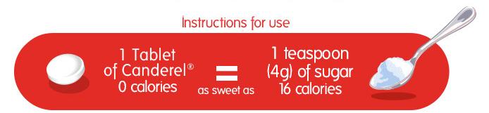 1 Tablet of Canderel® is as sweet as 1 teaspoon (4g) of sugar
