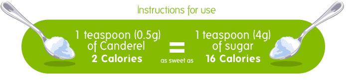 1 teaspoon (0.5g) of Canderel® Stevia Granules is as sweet as 1 teaspoon (4g) of sugar