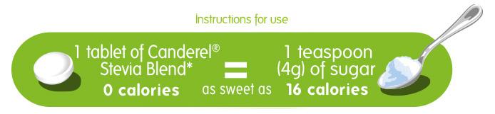 1 Tablet of Canderel® Stevia is as sweet as 1 teaspoon (4g) of sugar
