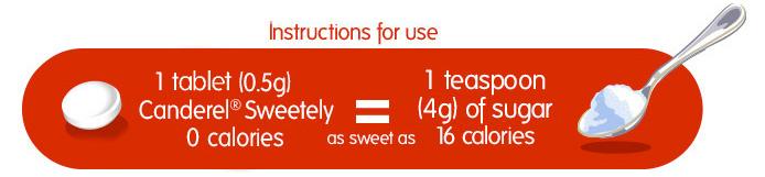 1 Tablet (0.5g) of Canderel® Sweetely is as sweet as 1 teaspoon (4g) of sugar