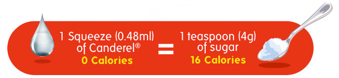 1 squeeze (0.48ml) of Canderel® Zero is as sweet as 1 teaspoon (4g) of sugar